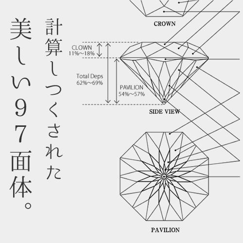 計算しつくされた美しい97面体